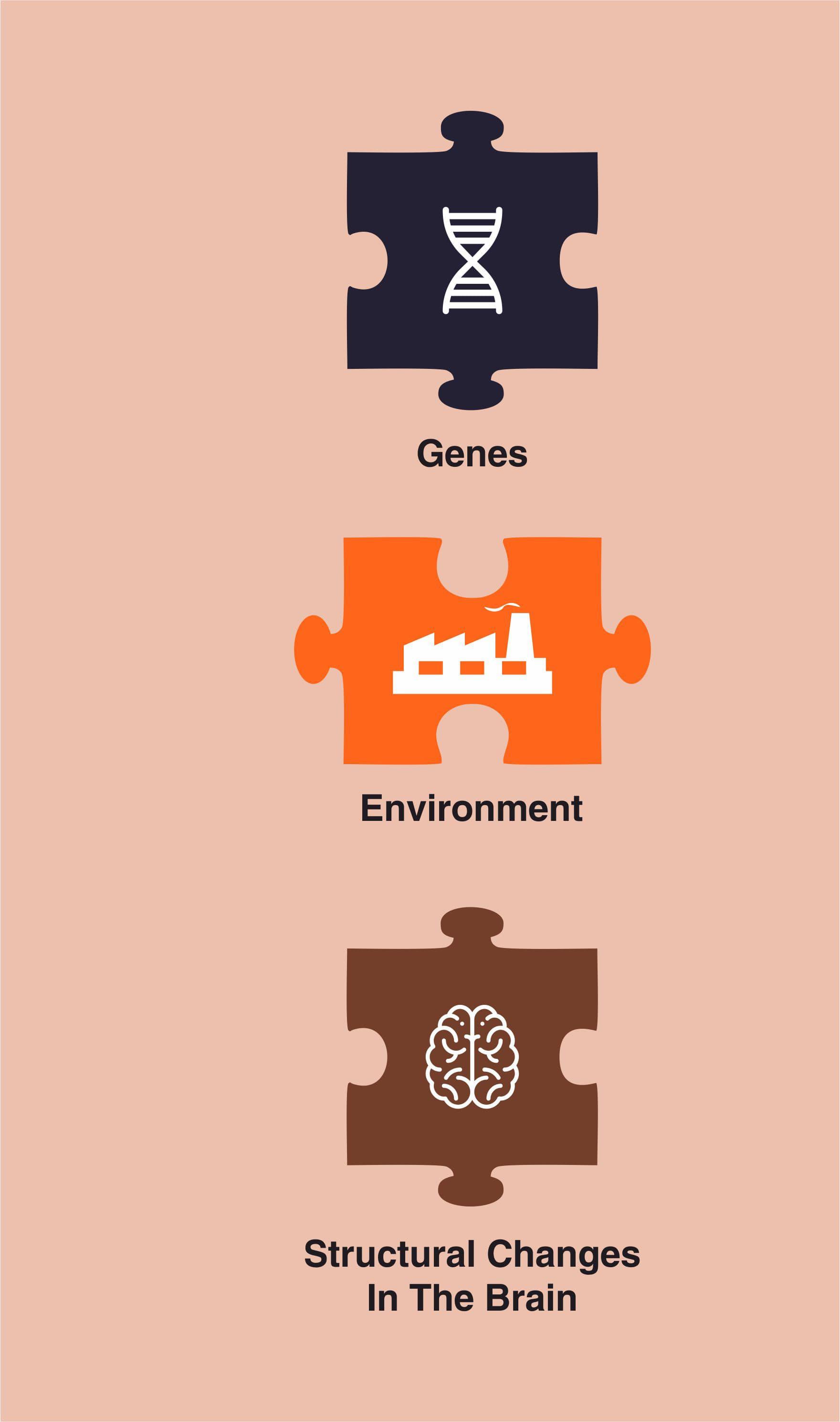 Best Autism Treatment Center In India - Neurogen BSI